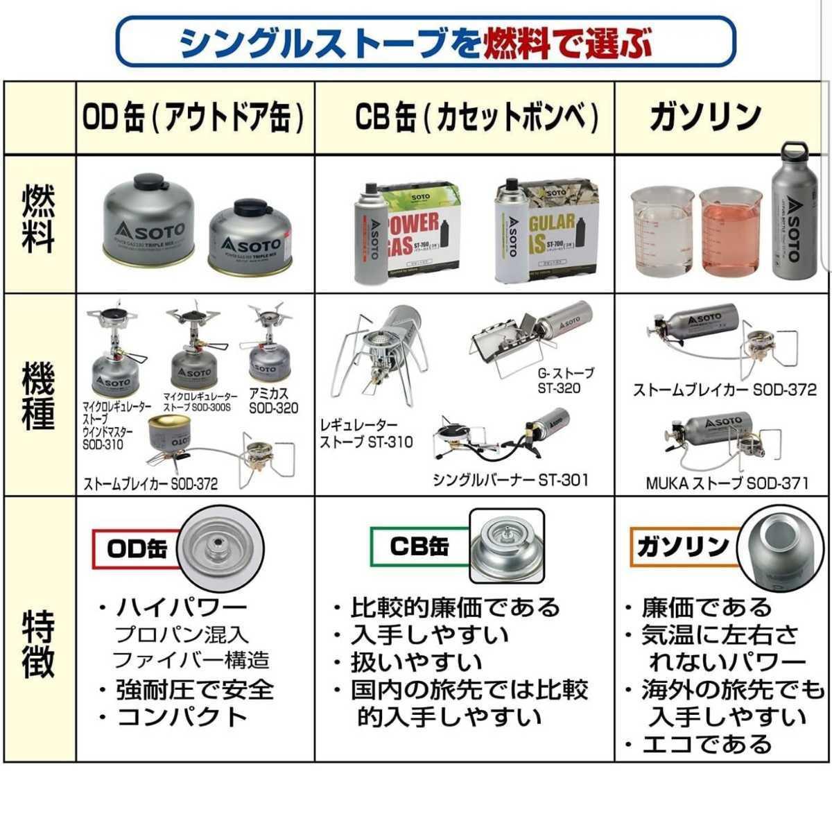 送料無料 新富士バーナー SOTO レギュレーターストーブST-310MT モノトーンモデル 新品未開封