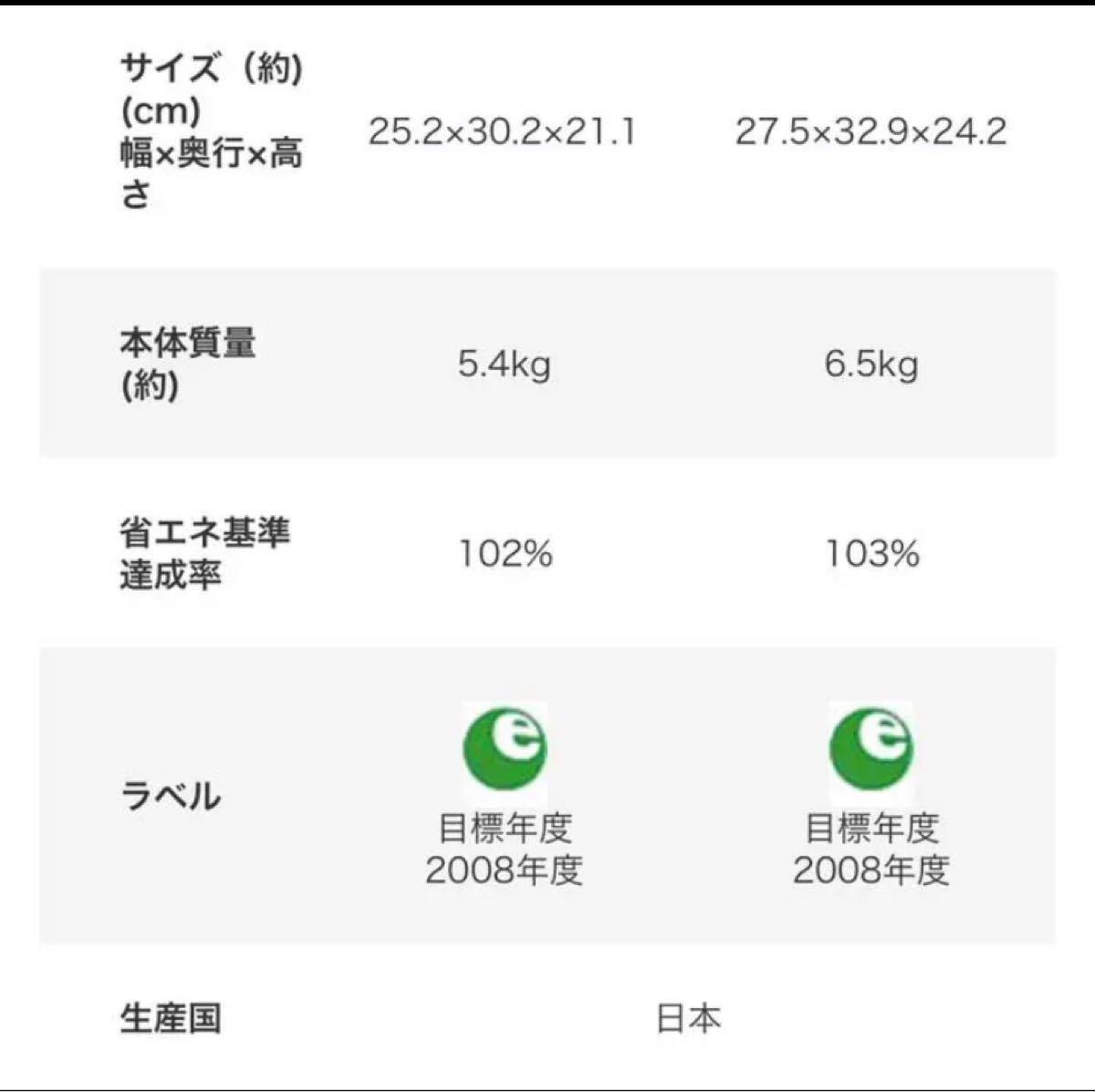 タイガー圧力IH炊飯ジャー 2020年製 JPC-A101 5.5合 レッド TIGER 炊飯器5.5合 IH炊飯器 タイガー