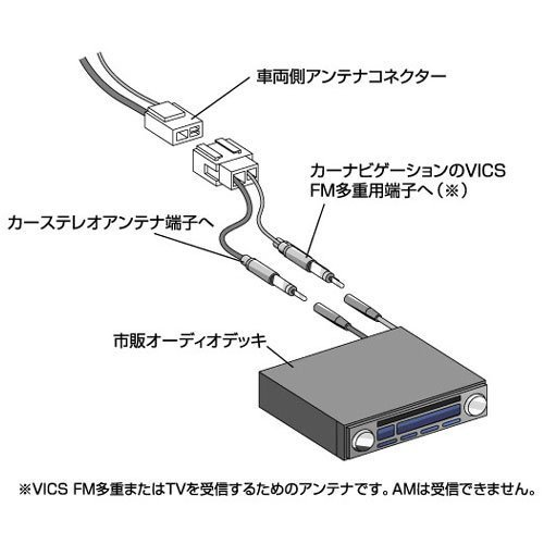 新品スバル エーモン AODEA(オーディア) アンテナ変換コード スバル車用 約0.5m 2066YZII_画像4