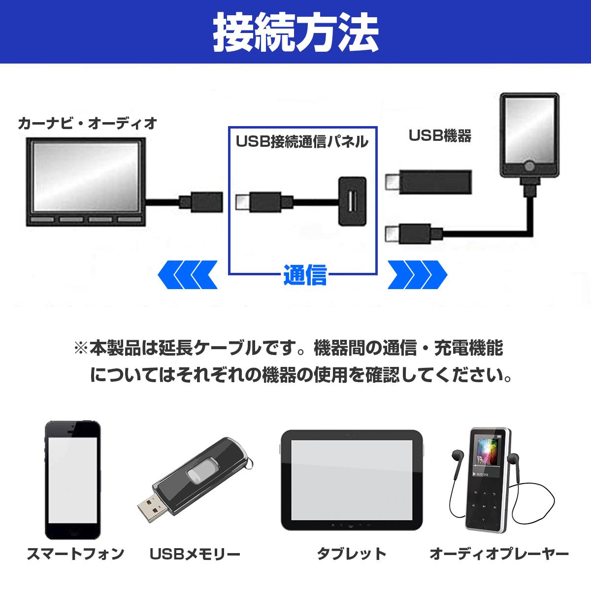 【送料無料~】【トヨタAタイプ】 ヴィッツ UZJ/HDJ100系 H17.2~H22.11 USB接続通信パネル 配線付 USB1ポート 増設USBケーブル 2.1A 12V_画像4