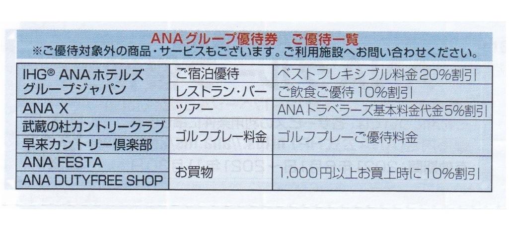 ANAグループ優待券 お買物10%割引券 ANA FESTA、ANA DUTY FREE SHOP 2021年11月30日まで有効_画像2