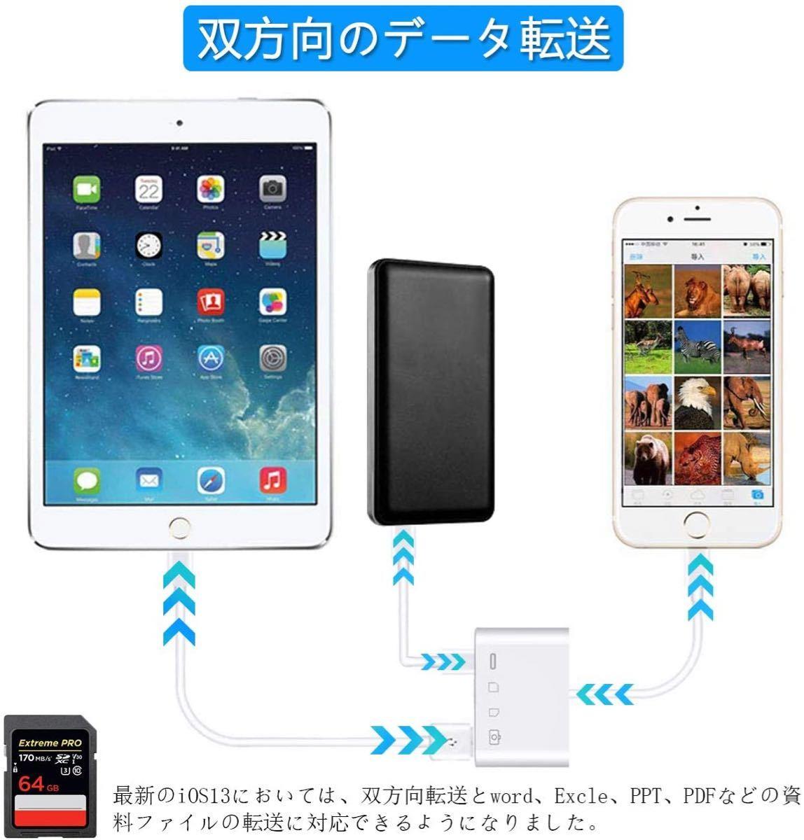 SDカードリーダー iPhone iPad Lightning 4in1 SD TFカード カメラリーダー 高速 iOS14 対応