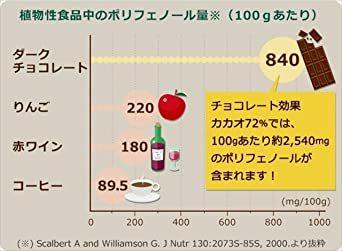70g×5箱 明治 チョコレート効果カカオ86%BOX 70g×5箱_画像6