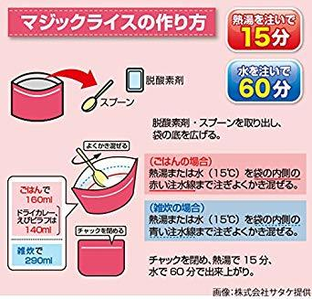 MT-NET 非常食 5年保存 サタケ マジックライス アルファ米 4種 20食セット 防災手帳付き_画像8
