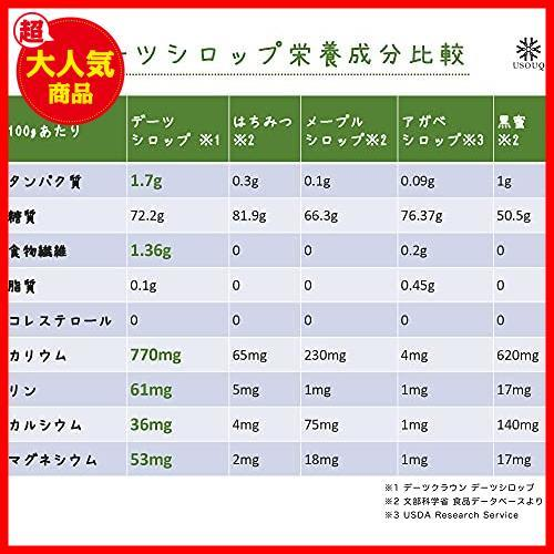 デーツクラウン デーツ シロップ 400g ( ナツメヤシ / 無添加 / 砂糖不使用 / 非遺伝子組換え ) 自然な甘み フルーツソース_画像3