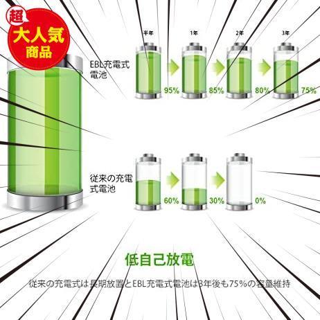 単4電池1100mAh 16本パック EBL 単4形充電池 充電式ニッケル水素電池 高容量1100mAh 16本入り 約1200_画像3