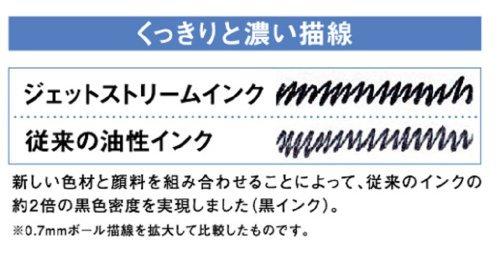 黒 0.5mm 三菱鉛筆 ボールペン替芯 ジェットストリームプライム 0.5 多色多機能 黒 3本 SXR20005.24_画像5