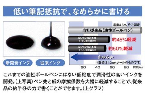 黒 0.5mm 三菱鉛筆 ボールペン替芯 ジェットストリームプライム 0.5 多色多機能 黒 3本 SXR20005.24_画像4