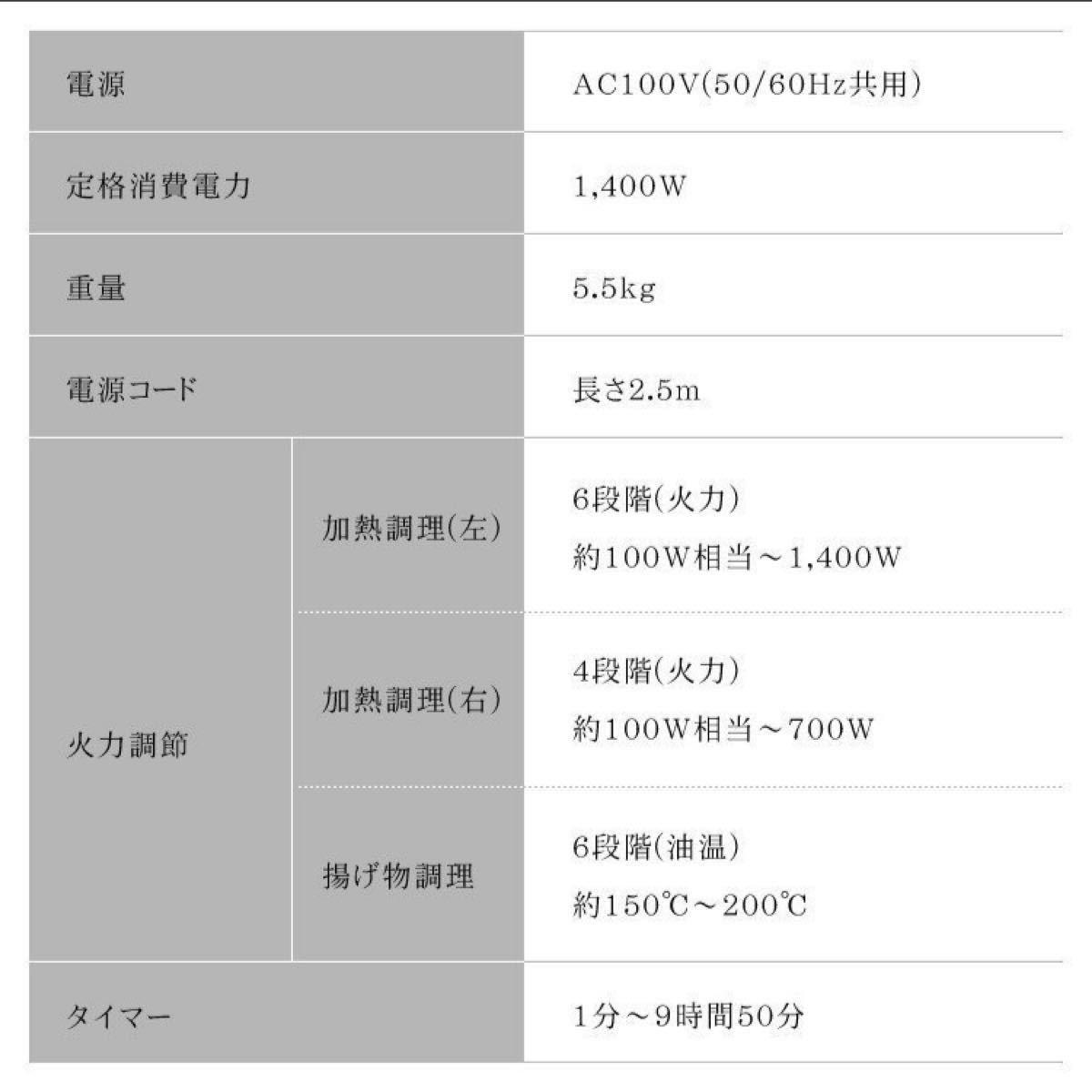 IHクッキングヒーター 2口 アイリスオーヤマ 1400W IHK-W12P-B