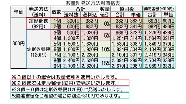 自主企画模型用汎用リン青銅製スプリング(200㎜×1個入り 国内工場製造品)No.1 ※出品数は9個ですが、10個~も落札後にご相談に応じます。_画像3