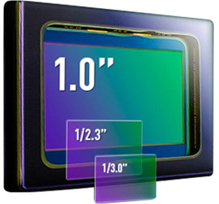 【展示品/メーカー保証1年】Lumix CM10<DMC-CM10>SIMフリー/LTE通信&Android(R)OS搭載、撮ったその場でLINEやFacebookに!_ミラーレス一眼に迫る大型1.0型センサー