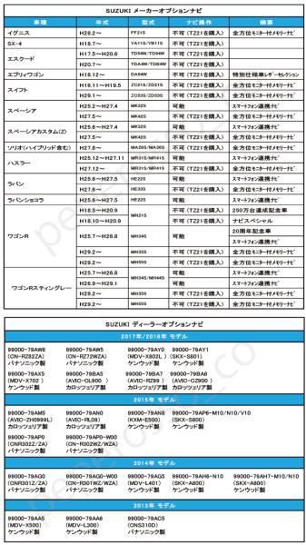 TZ11 2017年/2016年★スズキ カロッツェリア製99000-79BA5(AVIC-CL900)★走行中テレビが見れるキット運転中テレビDVD視聴TVジャック_画像3