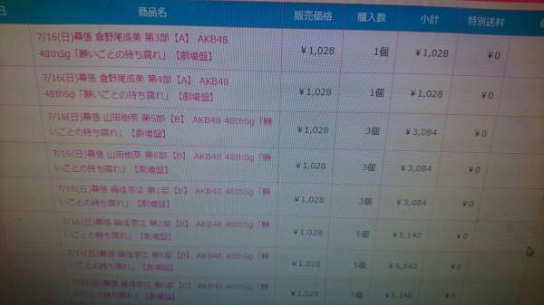 AKB48 49thシングル選抜総選挙投票券20枚セット ライブ・総選挙グッズの画像