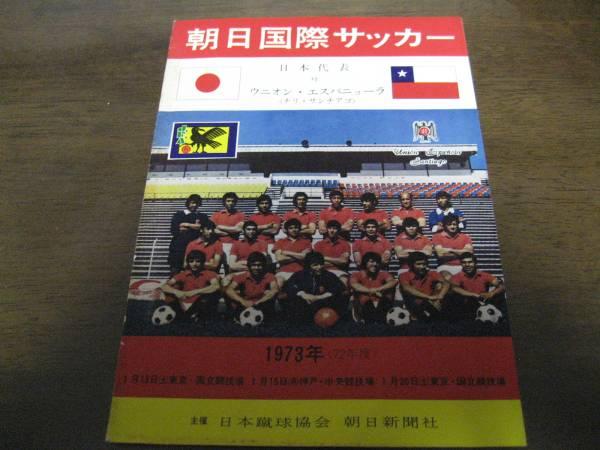 朝日国際サッカー日本代表×ウニオン・エスパニョーラ1973年