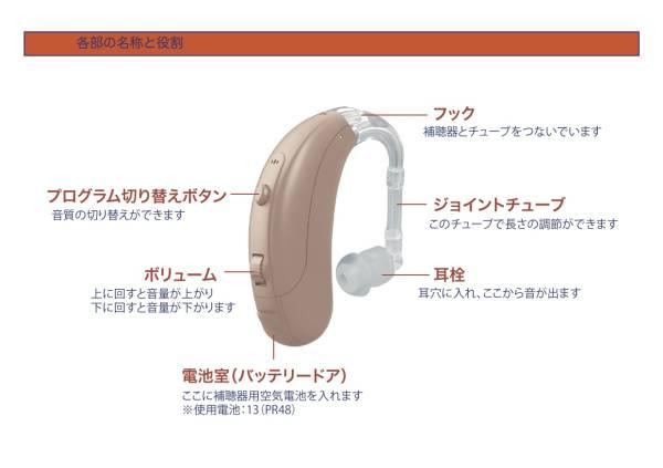 補聴器 ベルトーン デジタル補聴器 耳掛けタイプ オリジン-1-75 ベージュ_画像2