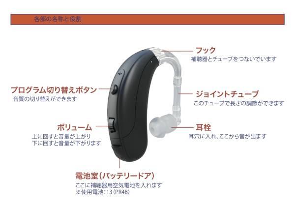 補聴器 ベルトーン デジタル補聴器 耳掛けタイプ オリジン-1-75 ブラック_画像2