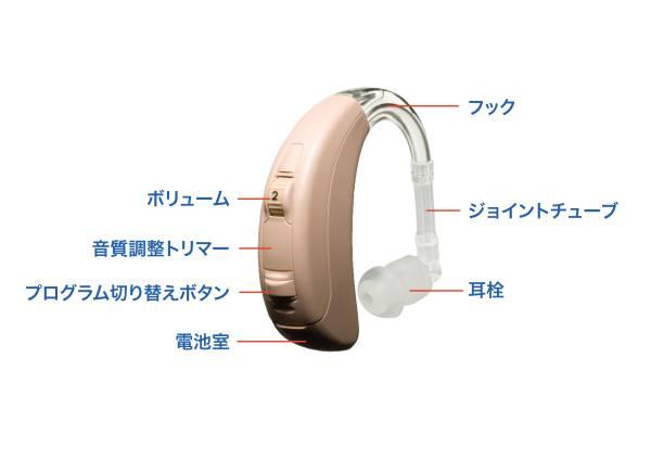 補聴器 ベルトーン デジタル補聴器 耳掛けタイプ ターン75 ベージュ_画像2