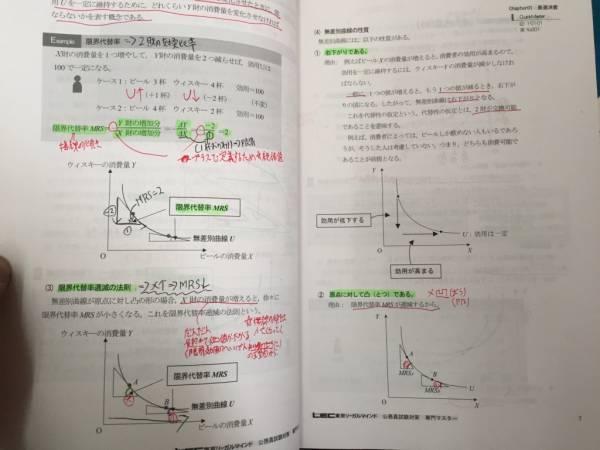 LEC 2016年 公務員試験 経済原論Ⅰ・Ⅱ テキスト&講義DVD21枚 東京リーガルマインド_画像2