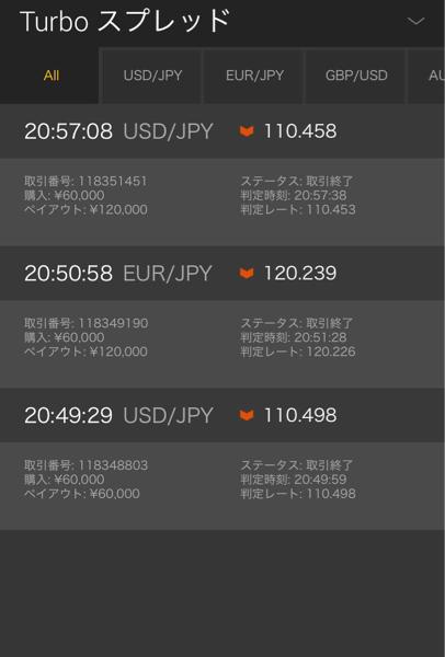 ☆若林ロジック☆twitter:wakkaa0215☆完全独自制作ツール☆バイナリーオプションターボ☆