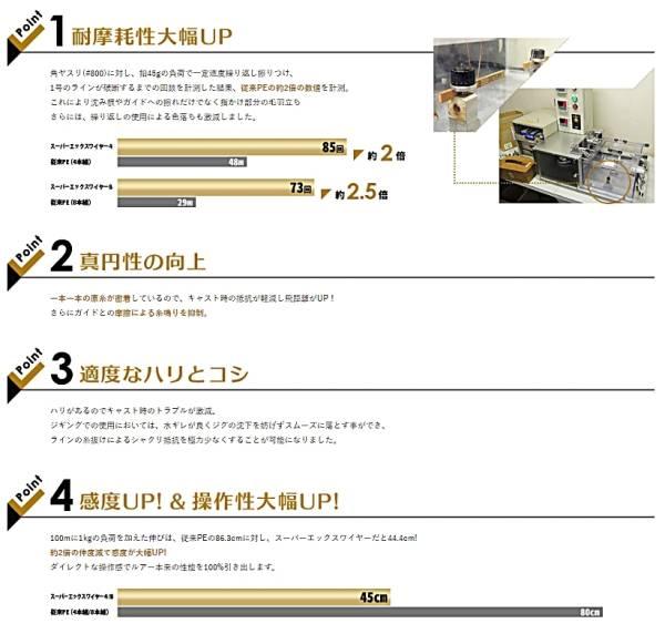 日本製 DUEL SUPER X-WIRE8 150m1.5号 シルバー 30lb 税込即決 スーパーエックスワイヤー8本組 Silvercolor 8braid PE line Made in japan_画像2