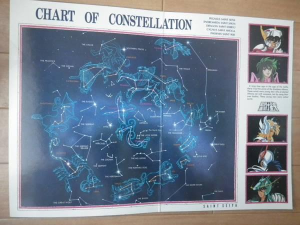 当時物【聖闘士星矢 星座表 CHART OF CONSTELLATION】 gbrb グッズの画像