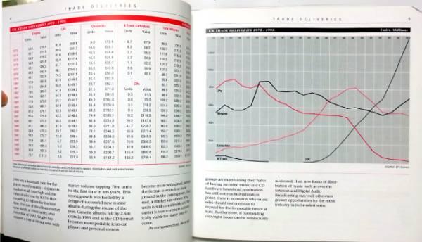 BPI Statistical Handbook
