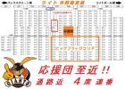 娛樂票劵 - 7/1(土) 巨人×横浜 ライト外野 F15 応援団至近 通路近 4枚 セブン発券
