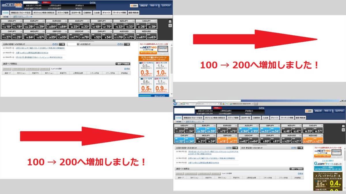 ◆完全版(100万→200万へ到達!)■FXでほぼ確実に勝ちを重ねられる黄金率を紹介する投資法_画像1