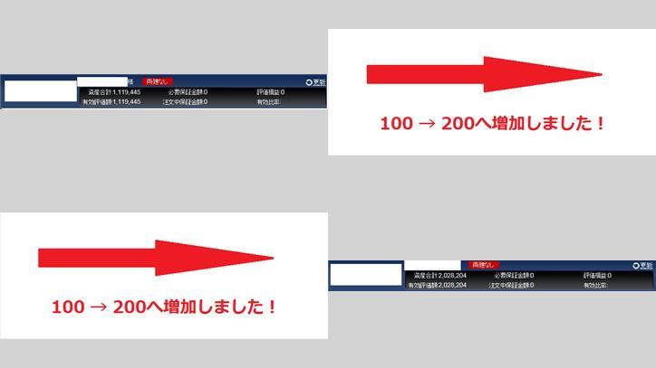 ◆完全版(100万→200万へ到達!)■FXでほぼ確実に勝ちを重ねられる黄金率を紹介する投資法_画像2