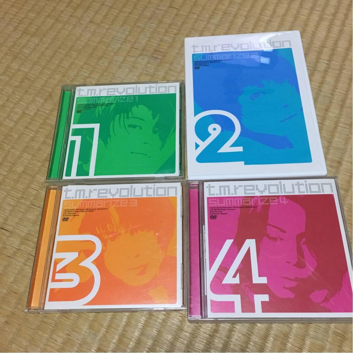 T.M.Revolution Summarize4枚セット 中古品 ライブグッズの画像