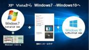 ☆XPやVistaからWindows7→Windows 10へ☆ 簡単インストールガイド付 Vre505.506.507