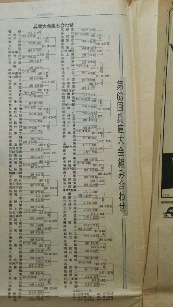 朝日新聞 ★第63回全国高校野球選手権★ 兵庫大会特集 S56.7.15  大会前分析 地区予選_画像3