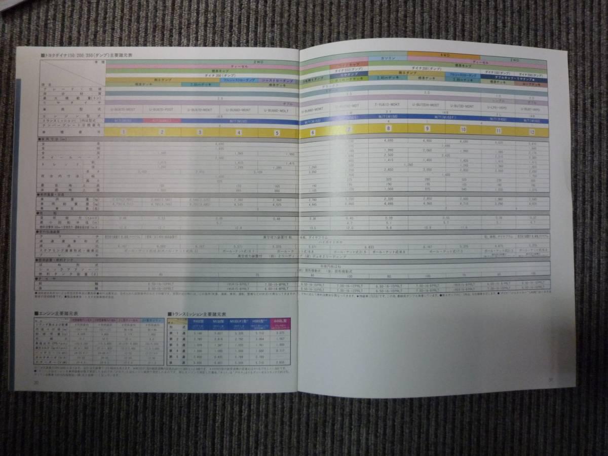 @当時物 トヨタ ダイナ ダンプ TOYOTA DYNA 150/200/350 31ページ カタログ 90年8月 希少 レア 旧車 国産 資料 高速有鉛_画像3