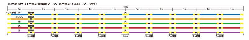 【船用】 YGKよつあみ ウルトラ2 ダイニーマ 10号 100m 【PEライン】_画像4