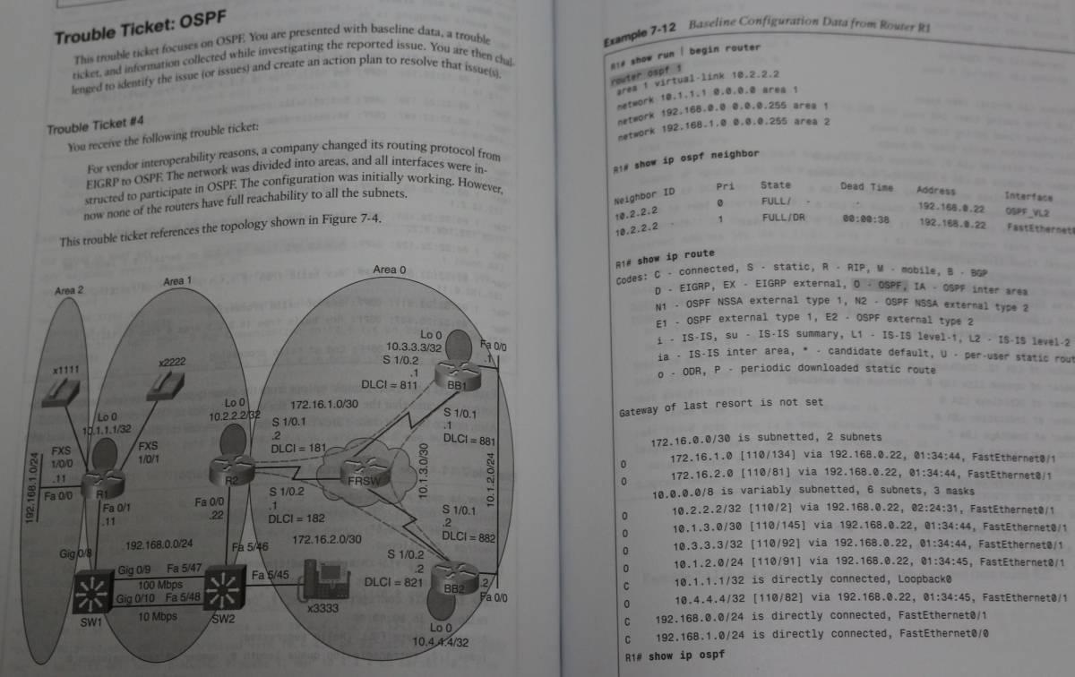 【送料無料】 CCNP TSHOOT 642-832 Official Certification Guide_画像10