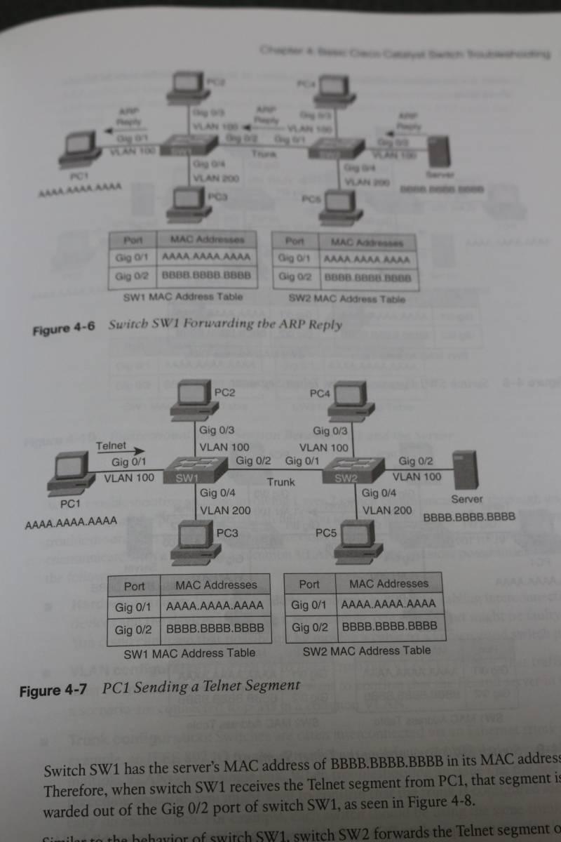 【送料無料】 CCNP TSHOOT 642-832 Official Certification Guide_画像5