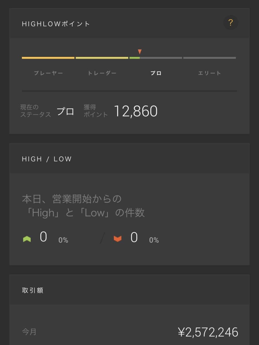 販売数60名様突破♪ バイナリーオプション 1日で5000円が50万に?! ツール&ロジック2