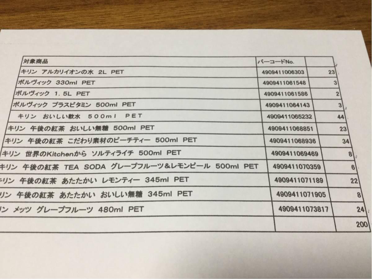 キリンビバレッジ☆東京ディズニーシー貸切スペシャルナイト ホテル