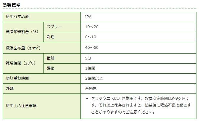 特価 酒精ニス類「セラックニス(シケラックニス) 400ml」カクマサ 大阪塗料工業_画像3