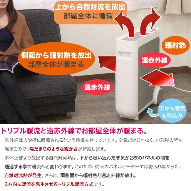 数量4個 ヒーター 省エネ 遠赤外線 ダブル パネルヒーター FALTIMA 暖房機器 10畳まで 電気ヒーター 遠赤外線_画像3