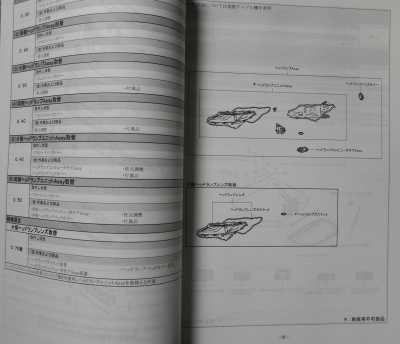 【即決】構造調査シリーズ/トヨタ プリウスPHV ZVW52系 j-792_画像2