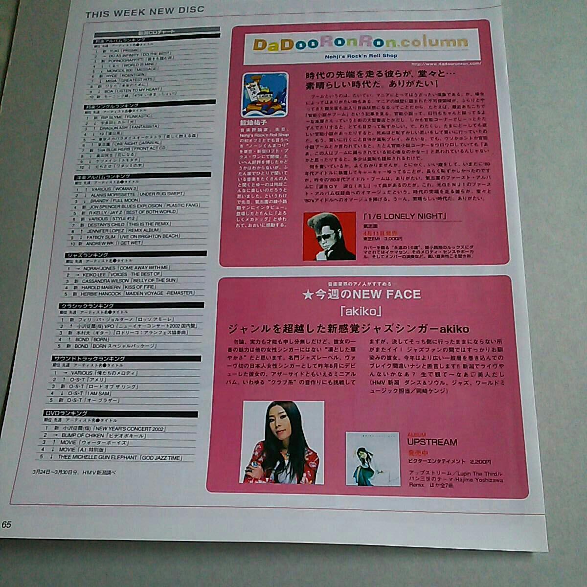 【激レア!!新潟県限定版雑誌大発掘写真記事2002~3年◆AKIKO◆切り抜き1P不世出一点物!!】