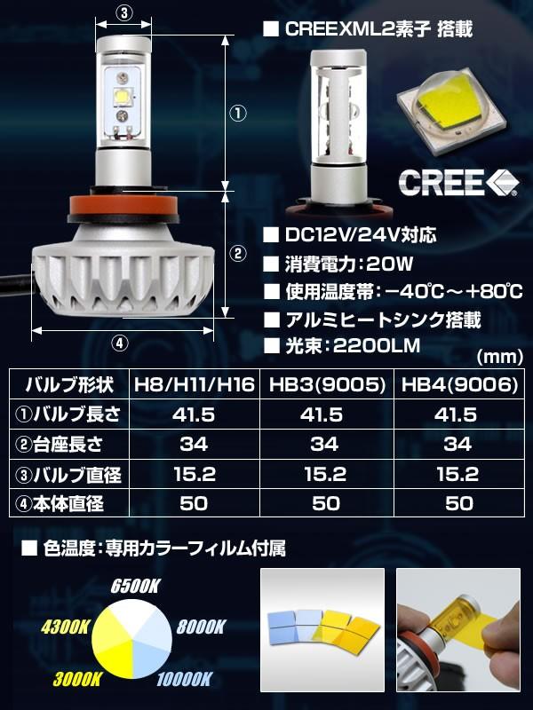 30 プリウス 前期 LEDフォグ 左右セット XML2素子/アルミヒートシンク搭載 カラーフィルム付き 3000K~10000K ファンレス仕様 光束2200LM_画像3