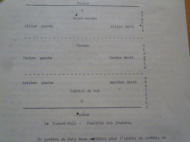 歴史的文書【バスケットボールルール仏語版1892年】ネイスミス著 ヨーロッパに初めて普及したフランスの超稀珍品なバスケットボールルール_選手のポジションの図