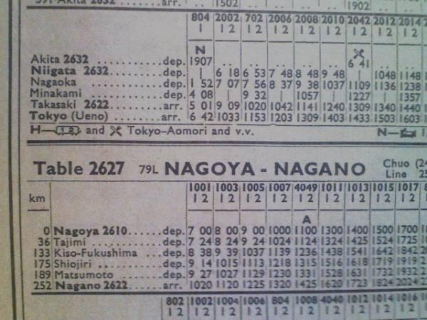 1980年トーマスクック時刻表ThomasCook International Timetable_画像3