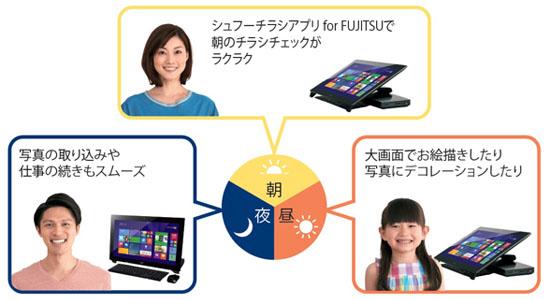 ジャンク品 富士通 一体型パソコン/一体型PC ESPRIMO WH77/M (WW1/M)corei7 4702MQ/8GB 送料込み_画像5