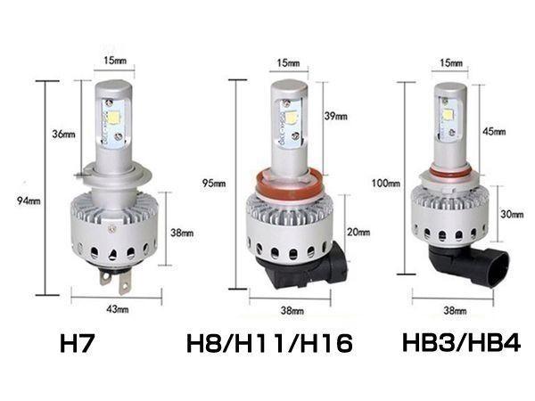 FZ1 FAZER/FZ6-S FAZER/FZS1000 フェザー◆ワンタッチ取付PHILIPS 16000LM H4 Hi/Lo LEDヘッドライト車検対応6500K_画像3