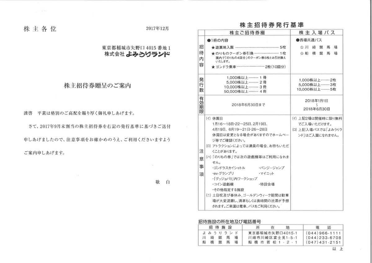 よみうりランド株主優待券【送料込】_画像2