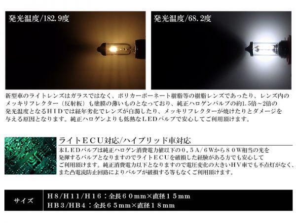 100系 前期/中期/後期 ランドクルーザー/ランクル LED フォグランプ HB4 80W SHARP ハロゲンスタイル 5500K ホワイト 車検対応 純正交換☆_画像4