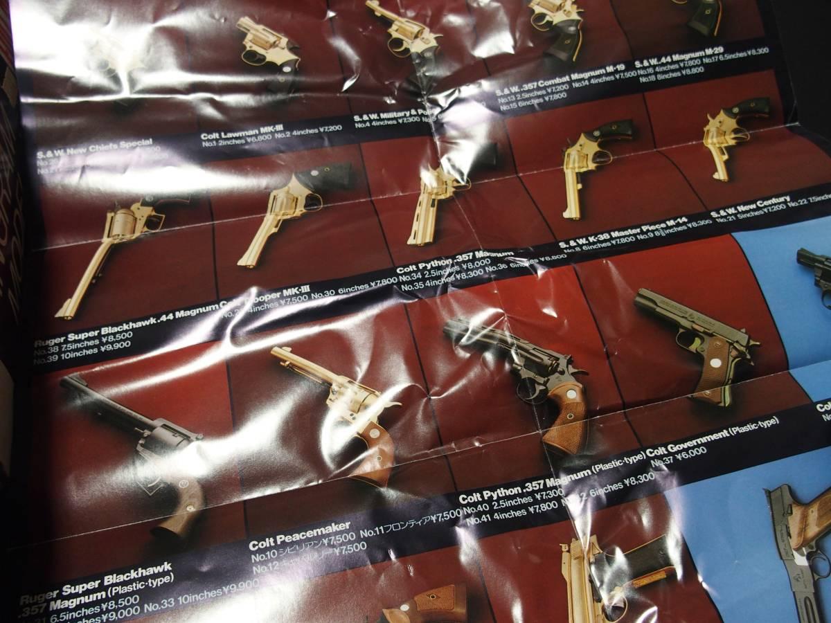 MGC モデルガン イングラム M11 発火使用品 当時のカタログ他パーツ等_画像4